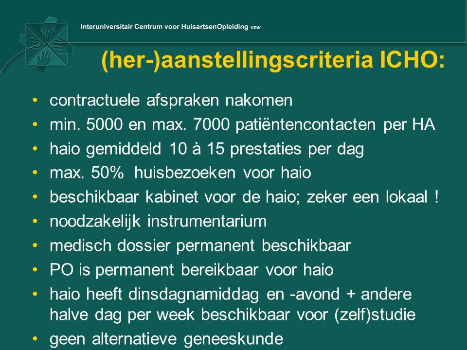(her-)aanstellingscriteria ICHO: contractuele afspraken nakomen min. 5000 en max. 7000 patiëntencontacten per HA haio gemiddeld 10 à 15 prestaties per