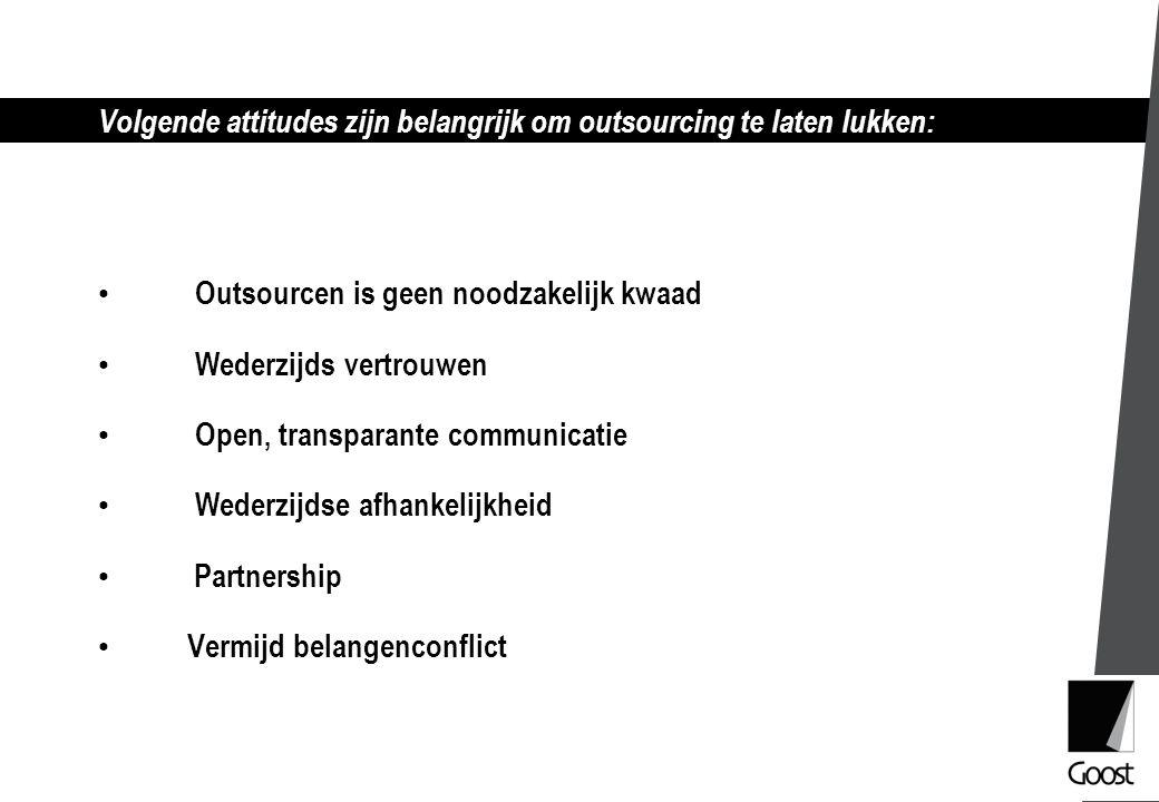 Volgende attitudes zijn belangrijk om outsourcing te laten lukken: Outsourcen is geen noodzakelijk kwaad Wederzijds vertrouwen Open, transparante comm