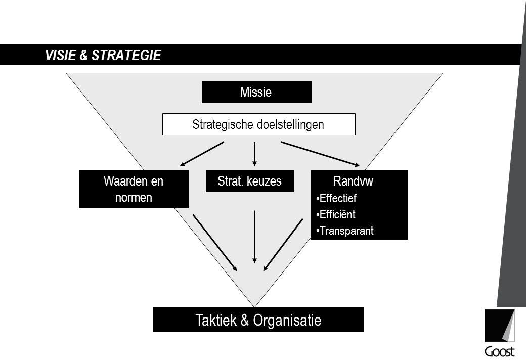 VISIE & STRATEGIE Missie Strategische doelstellingen Waarden en normen Strat. keuzesRandvwñ : Effectief Efficiënt Transparant Taktiek & Organisatie