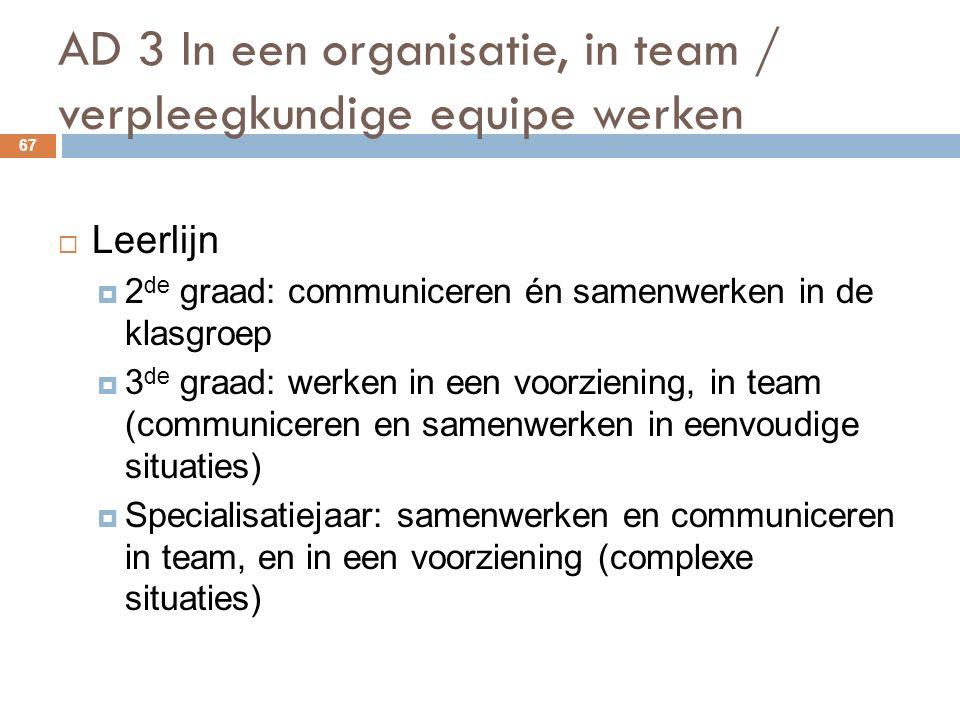 AD 3 In een organisatie, in team / verpleegkundige equipe werken 67  Leerlijn  2 de graad: communiceren én samenwerken in de klasgroep  3 de graad: werken in een voorziening, in team (communiceren en samenwerken in eenvoudige situaties)  Specialisatiejaar: samenwerken en communiceren in team, en in een voorziening (complexe situaties)