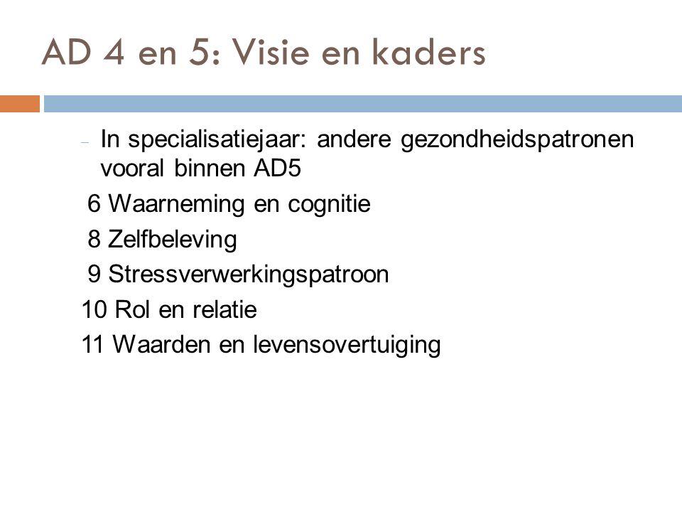 AD 4 en 5: Visie en kaders 77 ‒ In specialisatiejaar: andere gezondheidspatronen vooral binnen AD5 6 Waarneming en cognitie 8 Zelfbeleving 9 Stressverwerkingspatroon 10 Rol en relatie 11 Waarden en levensovertuiging