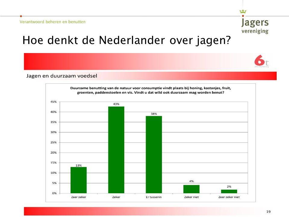 Tradities bij het jagen Taal Tableau Jachthoornblazers Hubertusviering Hoe denkt de Nederlander over jagen?