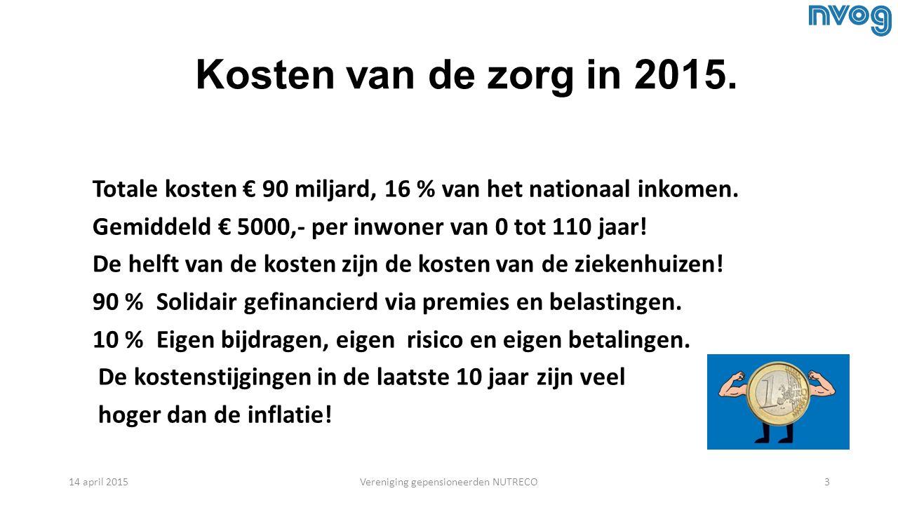 Kosten van de zorg in 2015. Totale kosten € 90 miljard, 16 % van het nationaal inkomen. Gemiddeld € 5000,- per inwoner van 0 tot 110 jaar! De helft va
