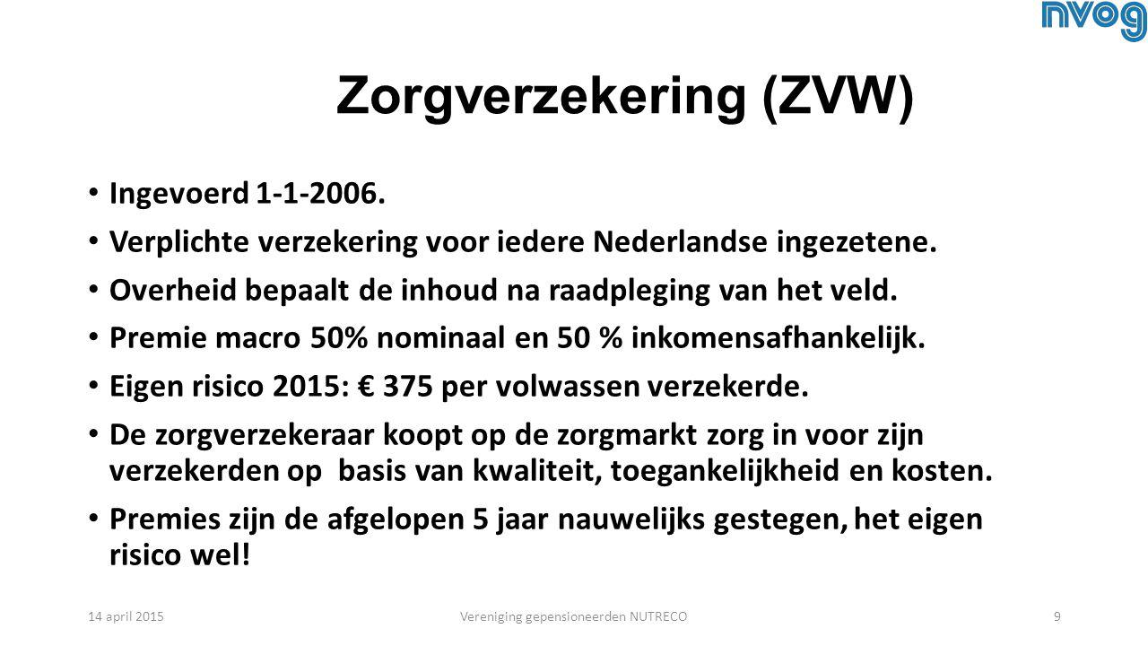 Zorgverzekering (ZVW) Ingevoerd 1-1-2006. Verplichte verzekering voor iedere Nederlandse ingezetene. Overheid bepaalt de inhoud na raadpleging van het
