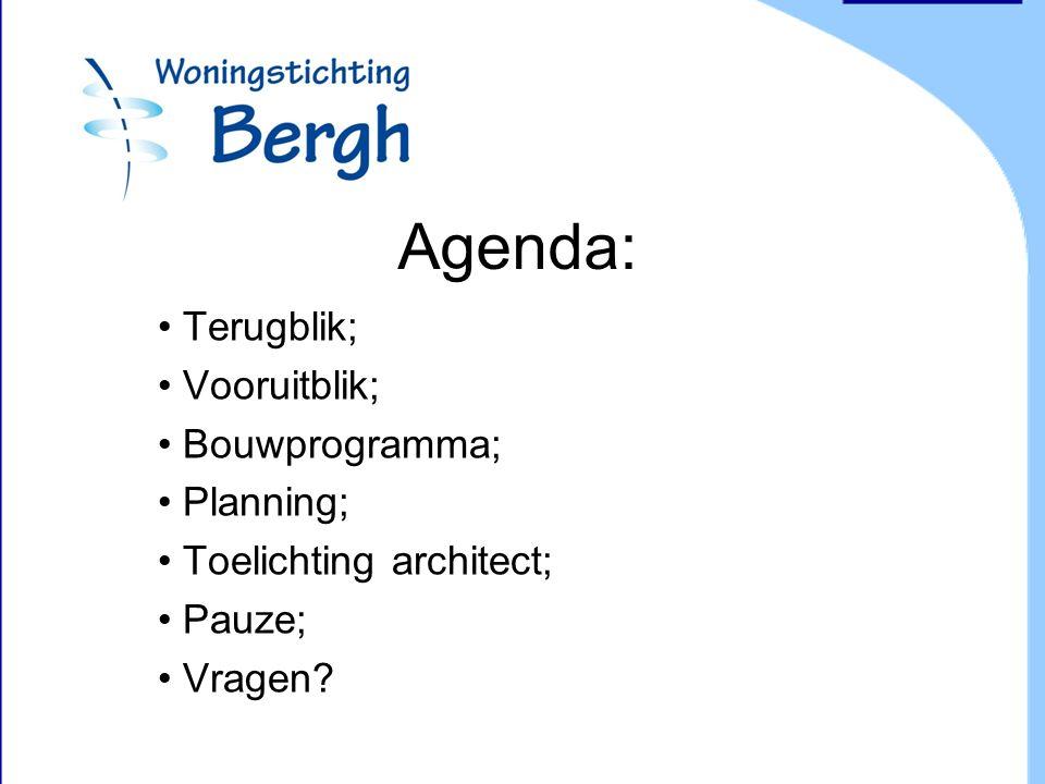 Agenda: Terugblik; Vooruitblik; Bouwprogramma; Planning; Toelichting architect; Pauze; Vragen?