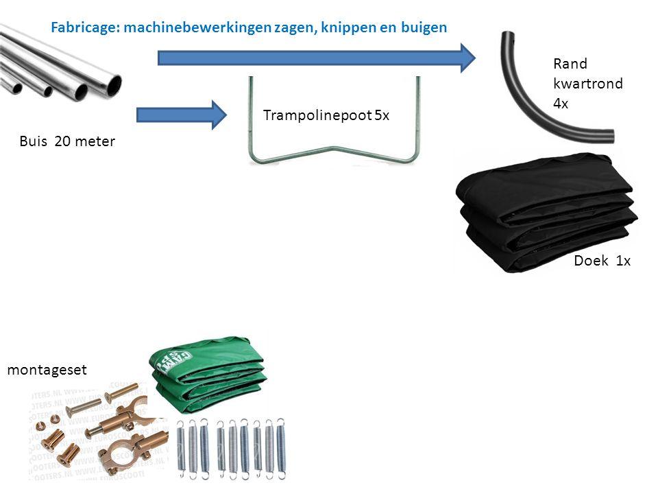 Fabricage: machinebewerkingen zagen, knippen en buigen Rand kwartrond 4x Trampolinepoot 5x Doek 1x montageset Buis 20 meter