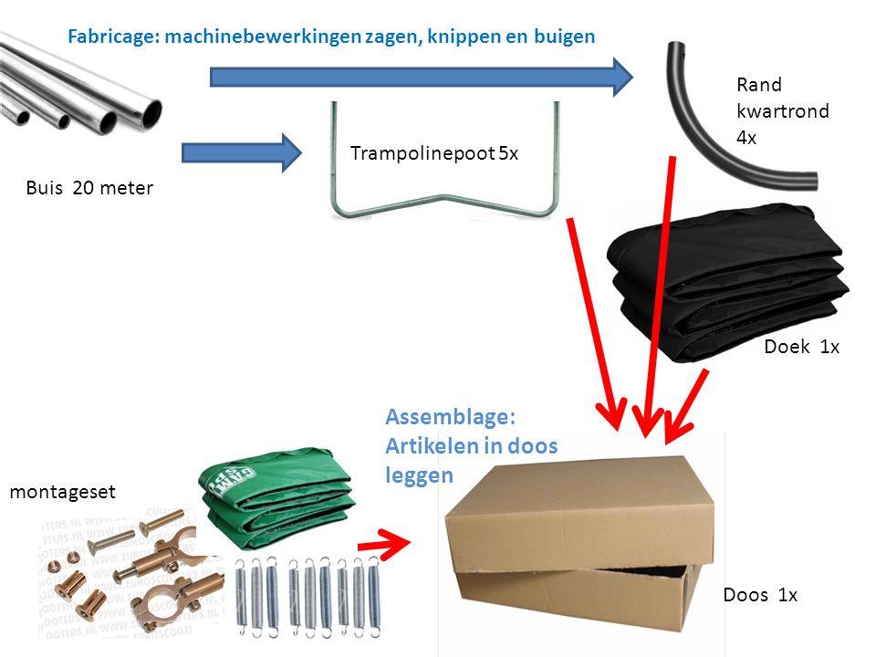 Fabricage: machinebewerkingen zagen, knippen en buigen Assemblage: Artikelen in doos leggen Rand kwartrond 4x Trampolinepoot 5x Doek 1x Doos 1x montageset Buis 20 meter