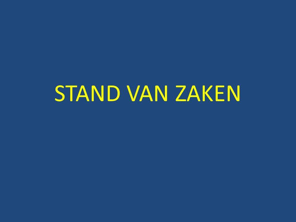 STAND VAN ZAKEN