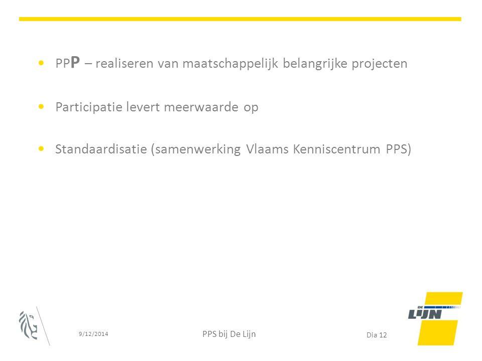 PP P – realiseren van maatschappelijk belangrijke projecten Participatie levert meerwaarde op Standaardisatie (samenwerking Vlaams Kenniscentrum PPS)