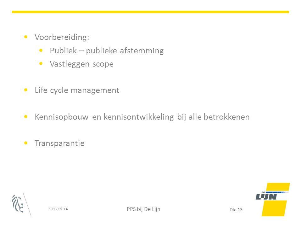 Voorbereiding: Publiek – publieke afstemming Vastleggen scope Life cycle management Kennisopbouw en kennisontwikkeling bij alle betrokkenen Transparan