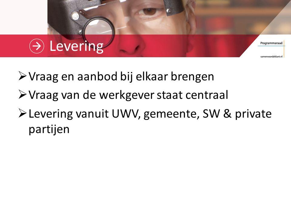 Levering  Vraag en aanbod bij elkaar brengen  Vraag van de werkgever staat centraal  Levering vanuit UWV, gemeente, SW & private partijen