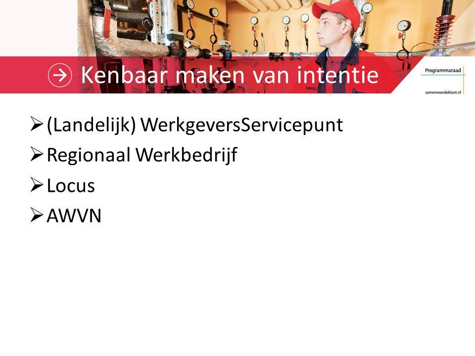Kenbaar maken van intentie  (Landelijk) WerkgeversServicepunt  Regionaal Werkbedrijf  Locus  AWVN