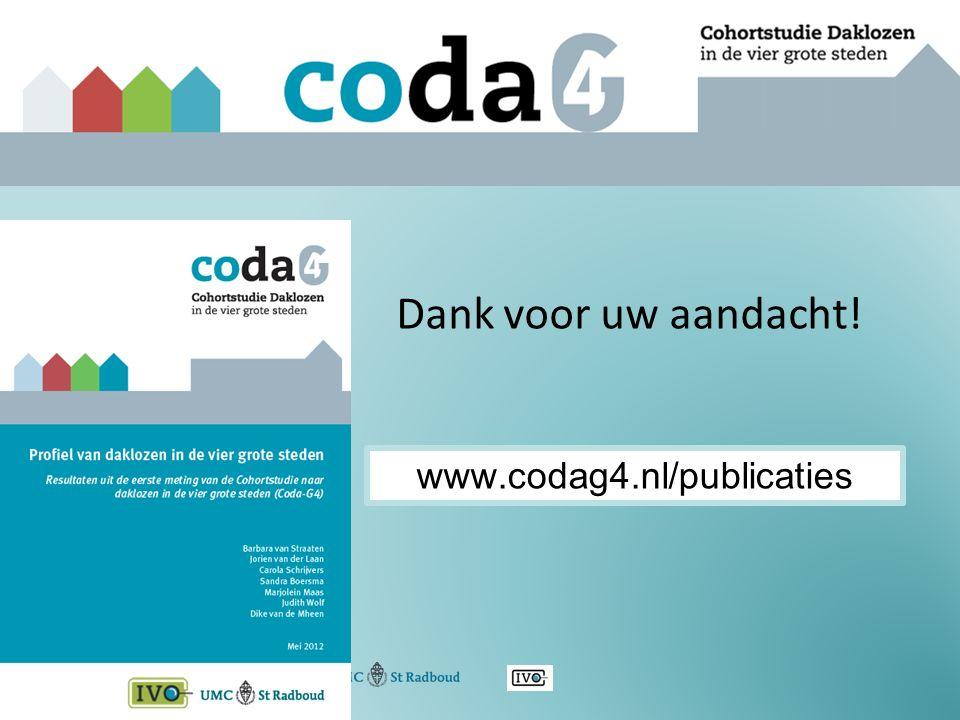 Dank voor uw aandacht! www.codag4.nl/publicaties