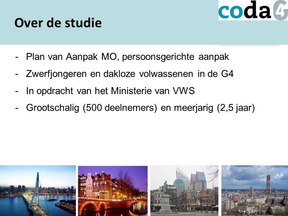 -Plan van Aanpak MO, persoonsgerichte aanpak -Zwerfjongeren en dakloze volwassenen in de G4 -In opdracht van het Ministerie van VWS -Grootschalig (500