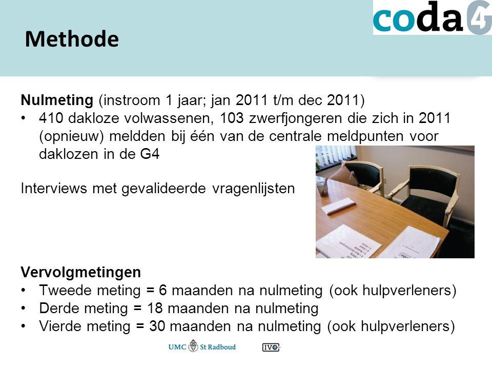 Nulmeting (instroom 1 jaar; jan 2011 t/m dec 2011) 410 dakloze volwassenen, 103 zwerfjongeren die zich in 2011 (opnieuw) meldden bij één van de centra