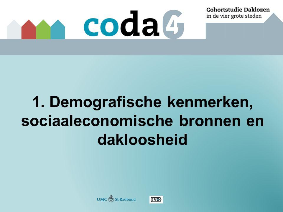 1. Demografische kenmerken, sociaaleconomische bronnen en dakloosheid