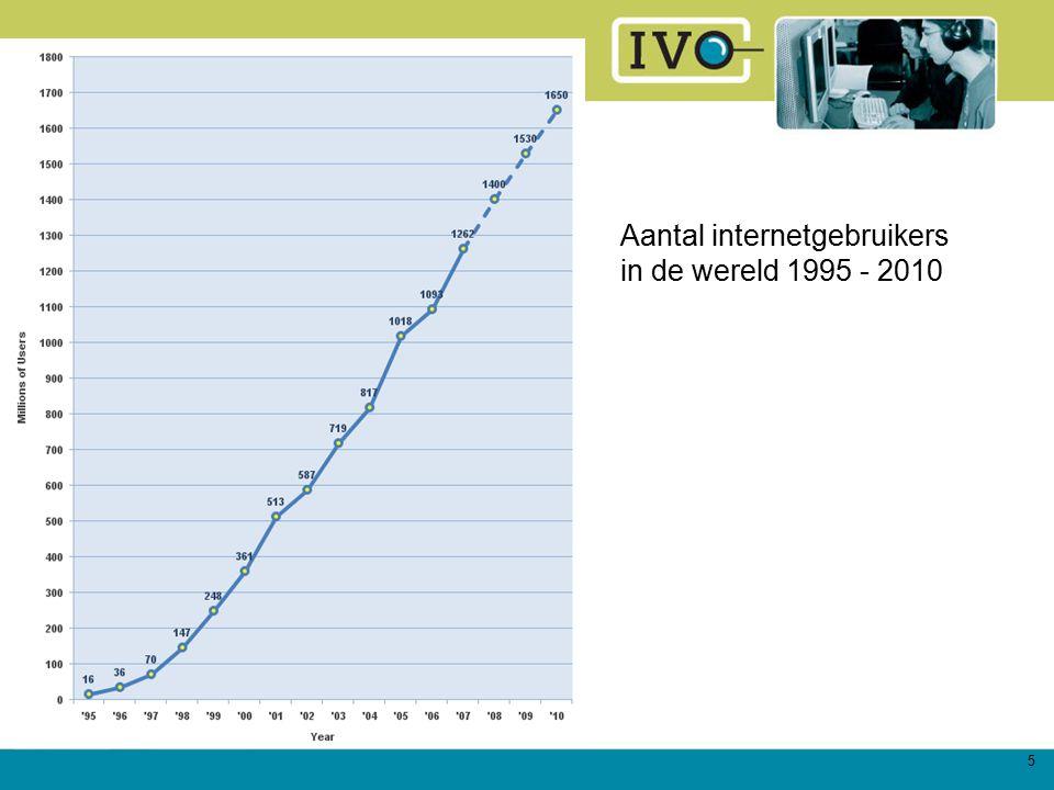 5 Opzet Aantal internetgebruikers in de wereld 1995 - 2010