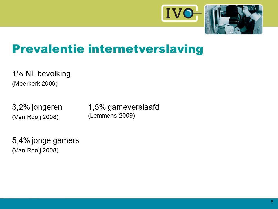 8 Prevalentie internetverslaving 1% NL bevolking (Meerkerk 2009) 3,2% jongeren (Van Rooij 2008) 5,4% jonge gamers (Van Rooij 2008) 1,5% gameverslaafd