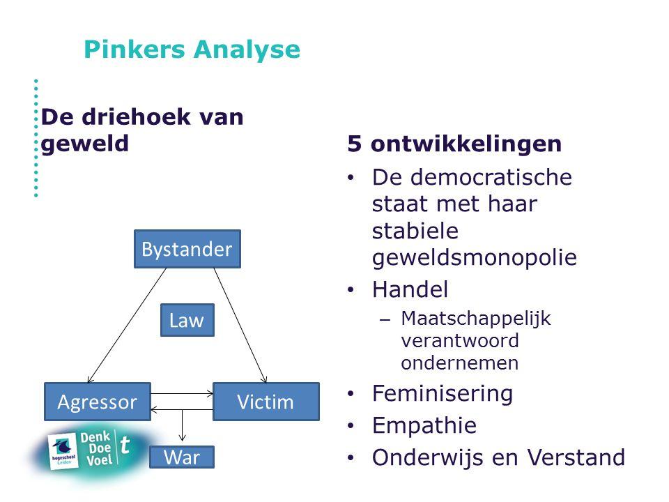 Pinkers Analyse De driehoek van geweld5 ontwikkelingen De democratische staat met haar stabiele geweldsmonopolie Handel – Maatschappelijk verantwoord