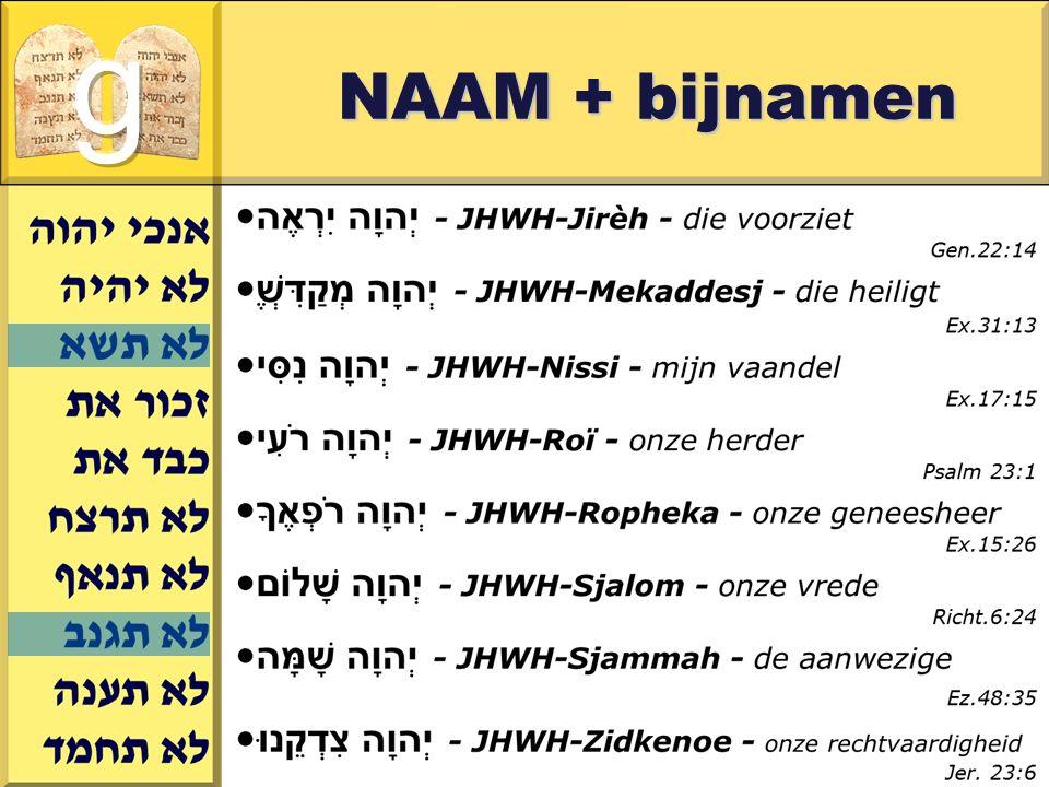 Gerard J.Wijtsma NAAM + bijnamen