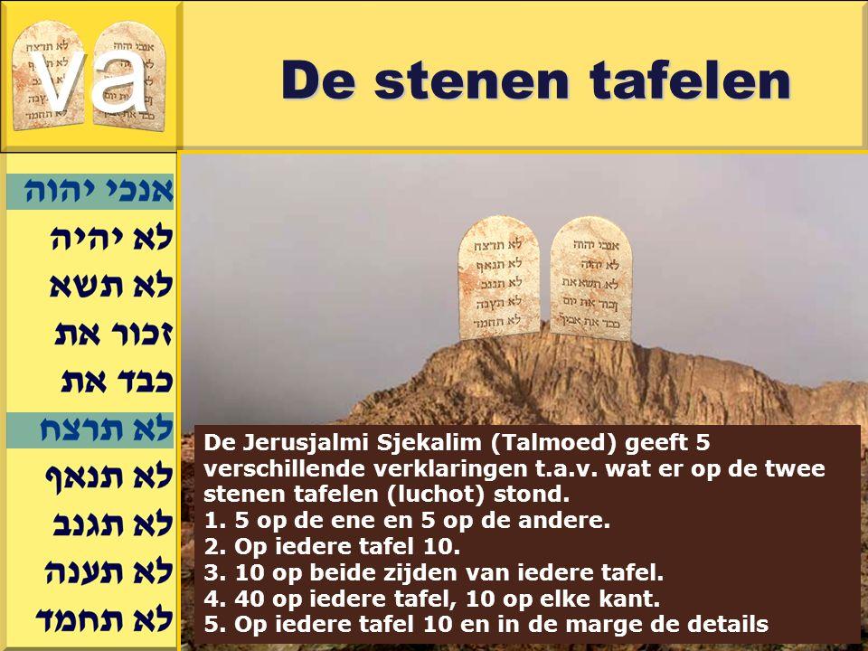 Gerard J.Wijtsma De Jerusjalmi Sjekalim (Talmoed) geeft 5 verschillende verklaringen t.a.v.