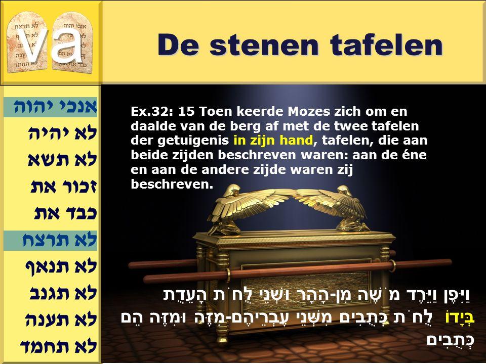 Gerard J.Wijtsma Ex.32: 15 Toen keerde Mozes zich om en daalde van de berg af met de twee tafelen der getuigenis in zijn hand, tafelen, die aan beide zijden beschreven waren: aan de éne en aan de andere zijde waren zij beschreven.