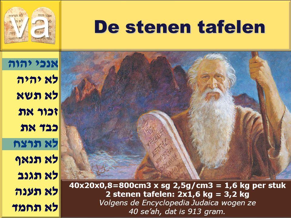 Gerard J.Wijtsma 40x20x0,8=800cm3 x sg 2,5g/cm3 = 1,6 kg per stuk 2 stenen tafelen: 2x1,6 kg = 3,2 kg Volgens de Encyclopedia Judaica wogen ze 40 se'ah, dat is 913 gram.