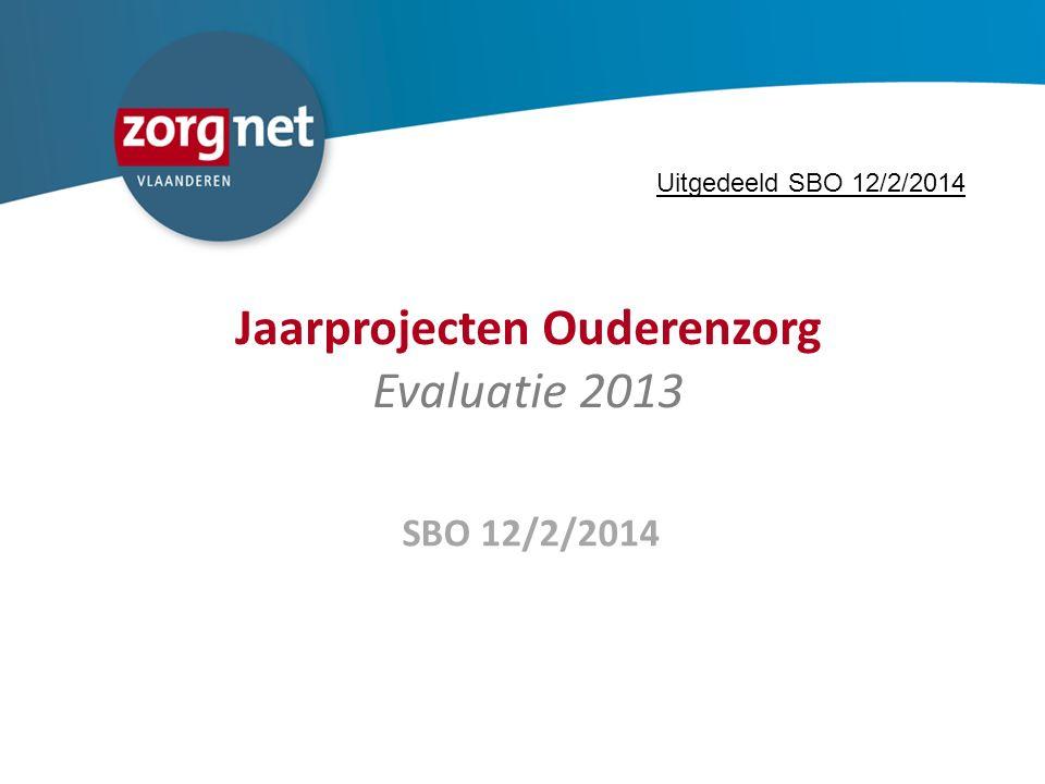 1.Prezo woonzorg kwaliteitssysteem 2. Uitwerking handleiding werking LDC 3.