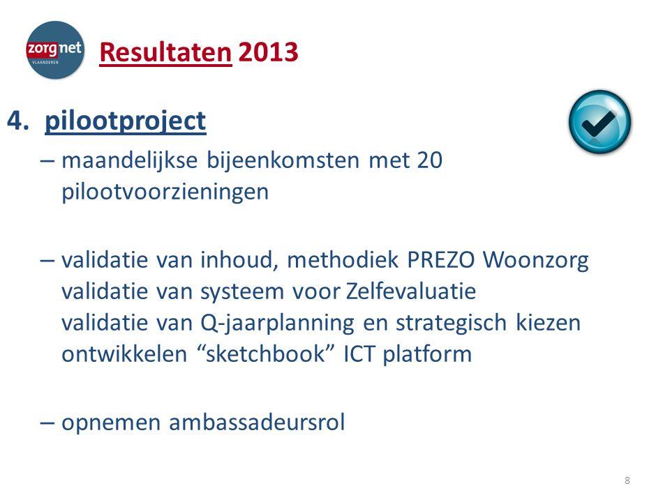 Ethisch beleid in de WZC - Een handreiking Vragenlijst verstuurd naar de leden 29 Gegevens van het woonzorgcentrum223 Aantal ingevulde vragenlijsten2612% respons Antwerpen831% Limburg311,5% Oost-Vlaanderen519% Vlaams Brabant311,5% West-Vlaanderen727% Interviews afgenomen bij 5 WZC leden ZNV Voorbereiding studiedag 2014 (ad hoc werk- groep ter voorbereiding)