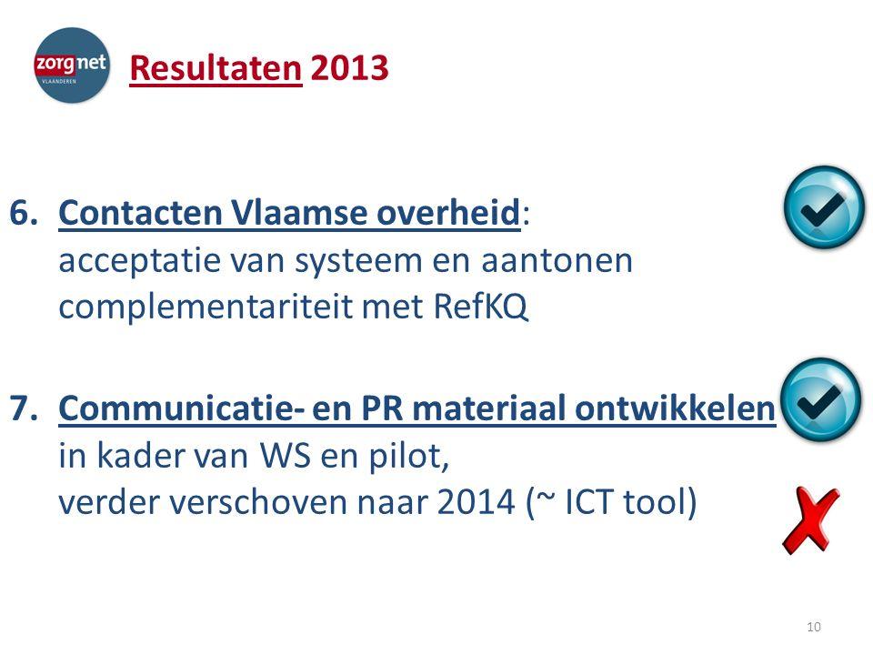 Resultaten 2013 6.Contacten Vlaamse overheid: acceptatie van systeem en aantonen complementariteit met RefKQ 7.Communicatie- en PR materiaal ontwikkelen in kader van WS en pilot, verder verschoven naar 2014 (~ ICT tool) 10