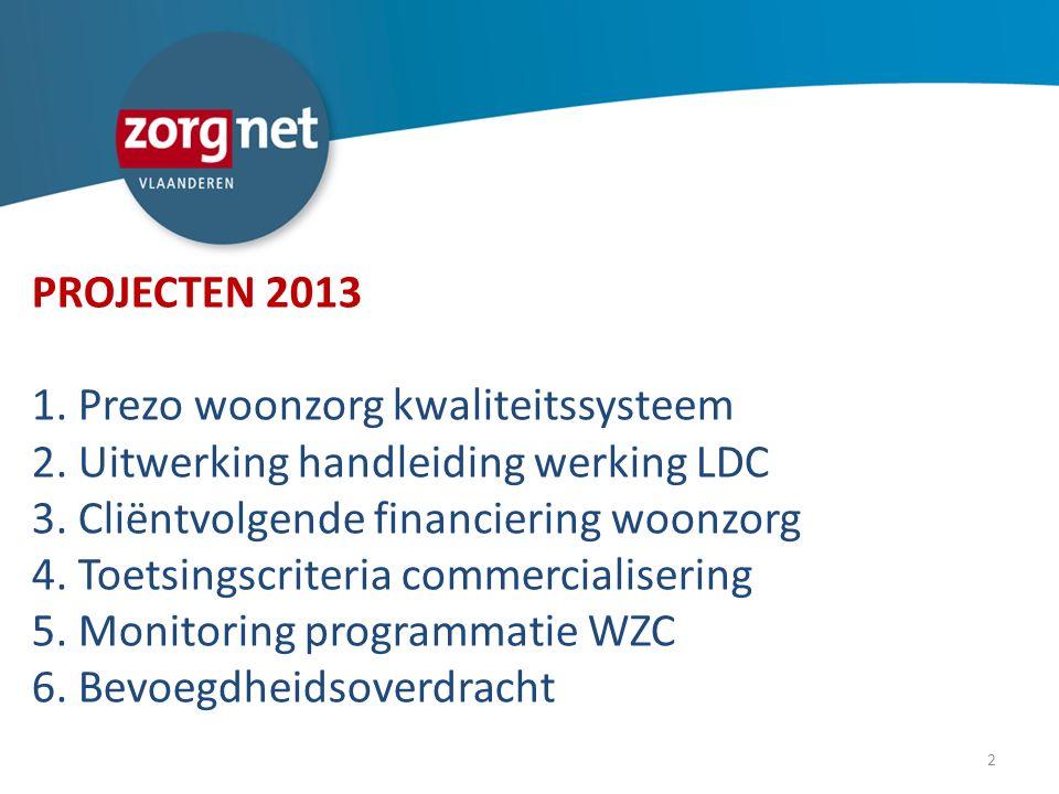 PROJECTEN 2013 1. Prezo woonzorg kwaliteitssysteem 2.