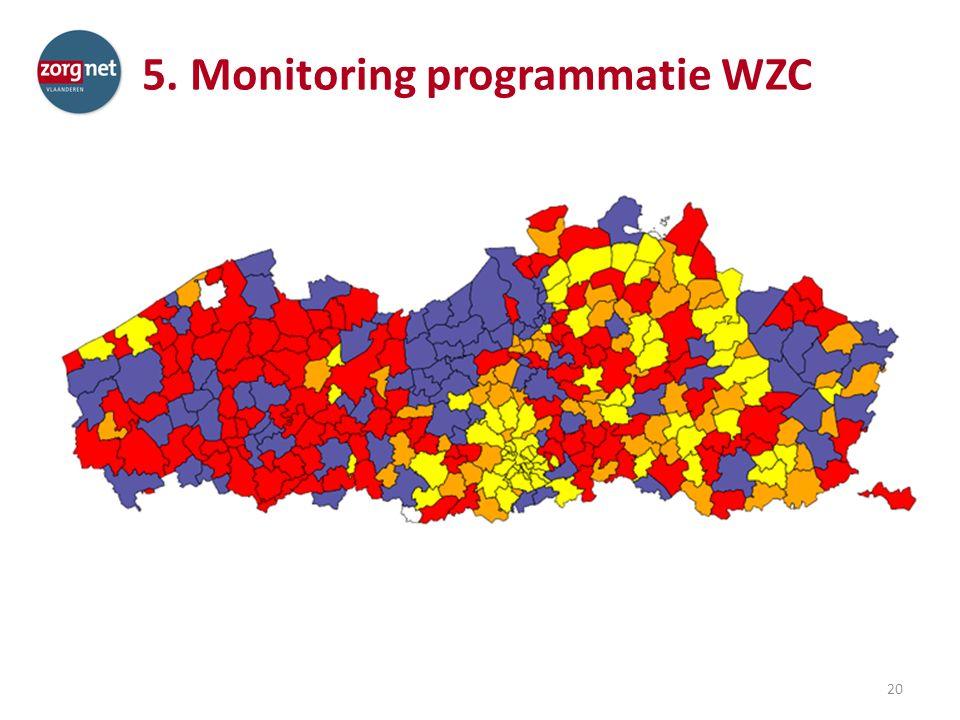 5. Monitoring programmatie WZC 20