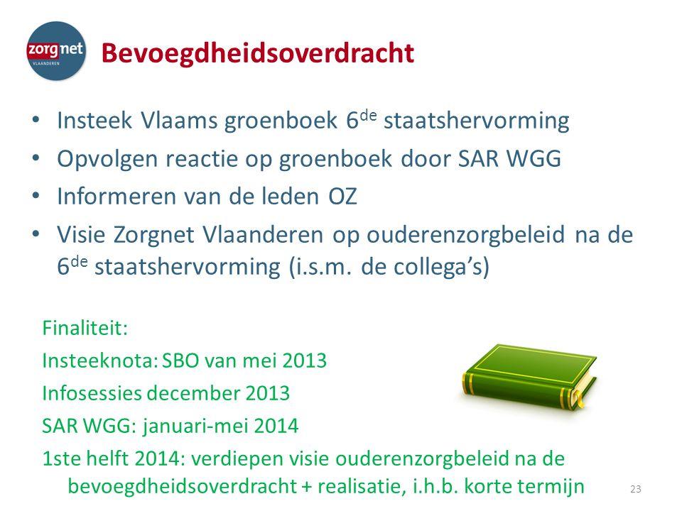 Bevoegdheidsoverdracht Insteek Vlaams groenboek 6 de staatshervorming Opvolgen reactie op groenboek door SAR WGG Informeren van de leden OZ Visie Zorgnet Vlaanderen op ouderenzorgbeleid na de 6 de staatshervorming (i.s.m.