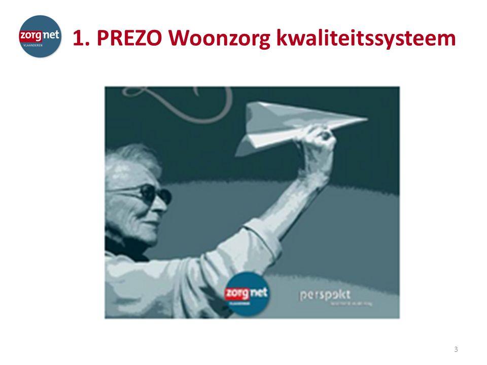 1. PREZO Woonzorg kwaliteitssysteem 3