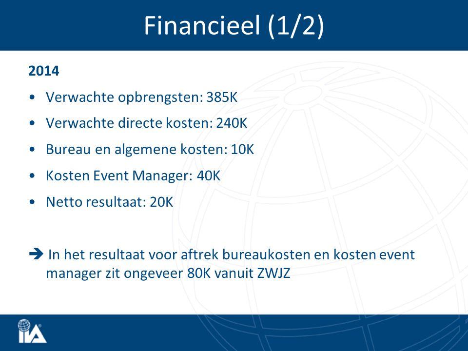 2014 Verwachte opbrengsten: 385K Verwachte directe kosten: 240K Bureau en algemene kosten: 10K Kosten Event Manager: 40K Netto resultaat: 20K  In het resultaat voor aftrek bureaukosten en kosten event manager zit ongeveer 80K vanuit ZWJZ Financieel (1/2)