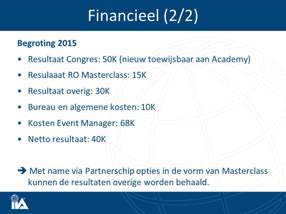 Begroting 2015 Resultaat Congres: 50K (nieuw toewijsbaar aan Academy) Resulaaat RO Masterclass: 15K Resultaat overig: 30K Bureau en algemene kosten: 1