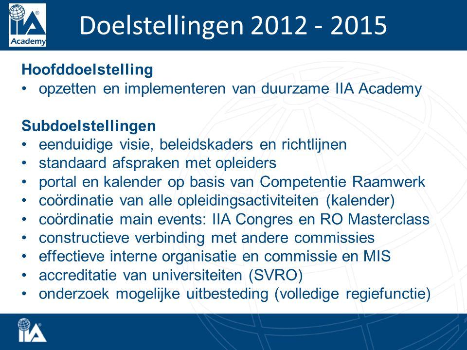 Hoofddoelstelling opzetten en implementeren van duurzame IIA Academy Subdoelstellingen eenduidige visie, beleidskaders en richtlijnen standaard afspraken met opleiders portal en kalender op basis van Competentie Raamwerk coördinatie van alle opleidingsactiviteiten (kalender) coördinatie main events: IIA Congres en RO Masterclass constructieve verbinding met andere commissies effectieve interne organisatie en commissie en MIS accreditatie van universiteiten (SVRO) onderzoek mogelijke uitbesteding (volledige regiefunctie) Doelstellingen 2012 - 2015