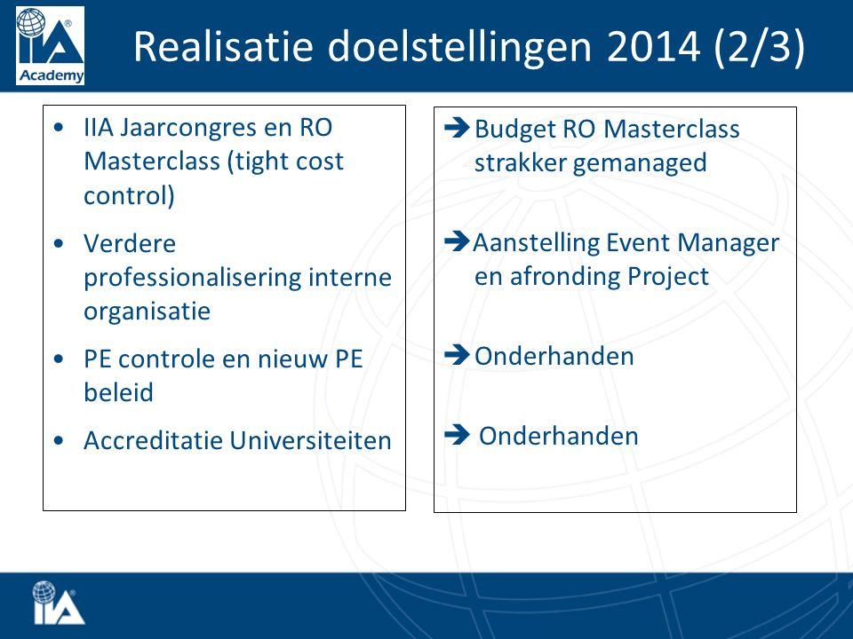 IIA Jaarcongres en RO Masterclass (tight cost control) Verdere professionalisering interne organisatie PE controle en nieuw PE beleid Accreditatie Uni