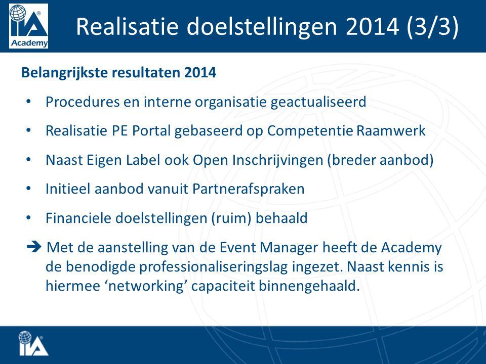Belangrijkste resultaten 2014 Procedures en interne organisatie geactualiseerd Realisatie PE Portal gebaseerd op Competentie Raamwerk Naast Eigen Labe