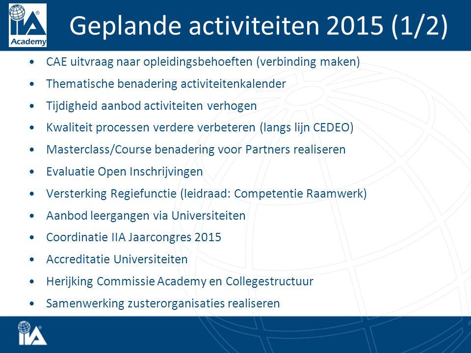 CAE uitvraag naar opleidingsbehoeften (verbinding maken) Thematische benadering activiteitenkalender Tijdigheid aanbod activiteiten verhogen Kwaliteit