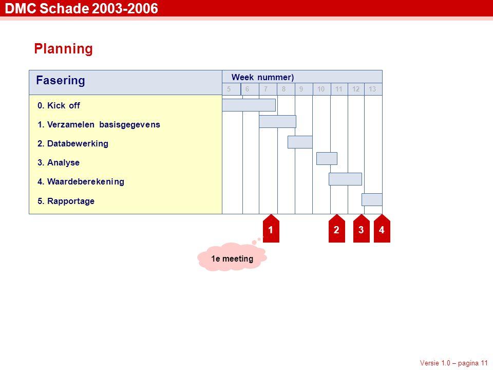 Versie 1.0 – pagina 11 DMC Schade 2003-2006 Planning Fasering 0.