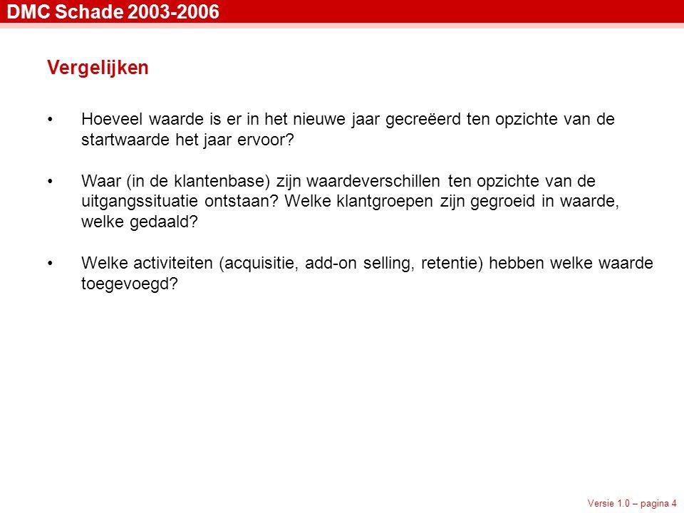 Versie 1.0 – pagina 4 DMC Schade 2003-2006 Vergelijken Hoeveel waarde is er in het nieuwe jaar gecreëerd ten opzichte van de startwaarde het jaar ervoor.