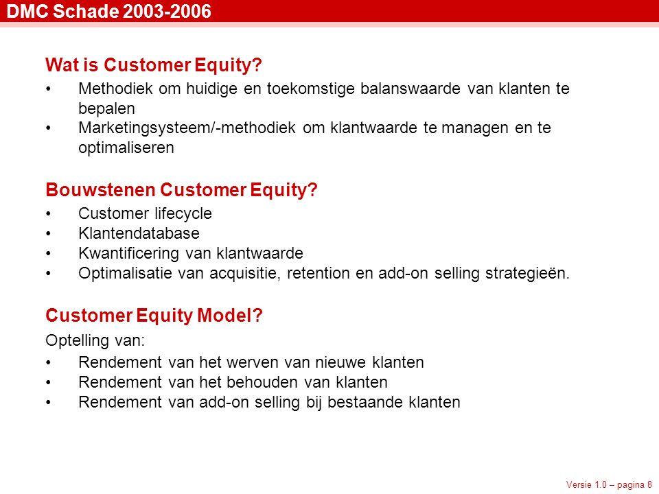 Versie 1.0 – pagina 8 DMC Schade 2003-2006 Wat is Customer Equity.