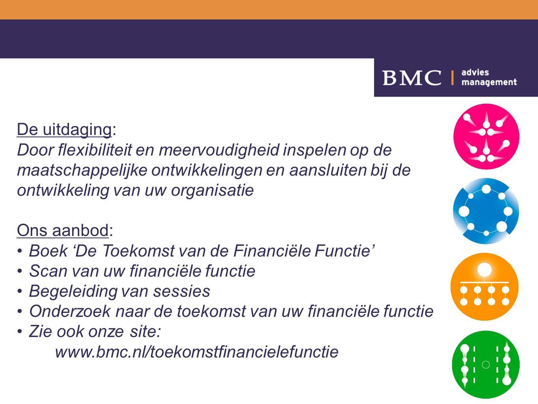 De uitdaging: Door flexibiliteit en meervoudigheid inspelen op de maatschappelijke ontwikkelingen en aansluiten bij de ontwikkeling van uw organisatie Ons aanbod: Boek 'De Toekomst van de Financiële Functie' Scan van uw financiële functie Begeleiding van sessies Onderzoek naar de toekomst van uw financiële functie Zie ook onze site: www.bmc.nl/toekomstfinancielefunctie