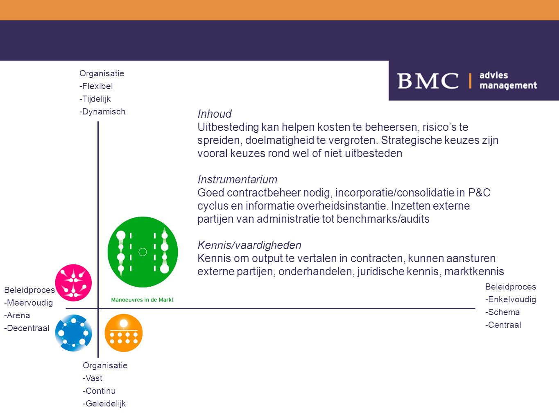 Beleidproces -Enkelvoudig -Schema -Centraal Beleidproces -Meervoudig -Arena -Decentraal Organisatie -Flexibel -Tijdelijk -Dynamisch Organisatie -Vast -Continu -Geleidelijk Inhoud Uitbesteding kan helpen kosten te beheersen, risico's te spreiden, doelmatigheid te vergroten.