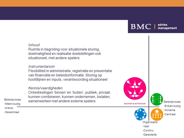 Beleidproces -Enkelvoudig -Schema -Centraal Beleidproces -Meervoudig -Arena -Decentraal Organisatie -Vast -Continu -Geleidelijk Inhoud Ruimte in begroting voor situationele sturing, doelmatigheid en realisatie doelstellingen ook situationeel, met andere spelers.
