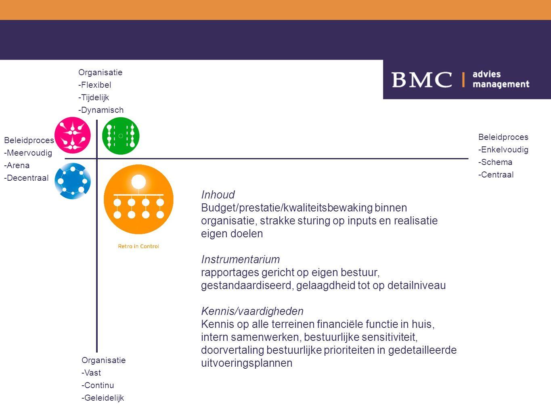 Beleidproces -Enkelvoudig -Schema -Centraal Beleidproces -Meervoudig -Arena -Decentraal Organisatie -Flexibel -Tijdelijk -Dynamisch Organisatie -Vast -Continu -Geleidelijk Inhoud Budget/prestatie/kwaliteitsbewaking binnen organisatie, strakke sturing op inputs en realisatie eigen doelen Instrumentarium rapportages gericht op eigen bestuur, gestandaardiseerd, gelaagdheid tot op detailniveau Kennis/vaardigheden Kennis op alle terreinen financiële functie in huis, intern samenwerken, bestuurlijke sensitiviteit, doorvertaling bestuurlijke prioriteiten in gedetailleerde uitvoeringsplannen