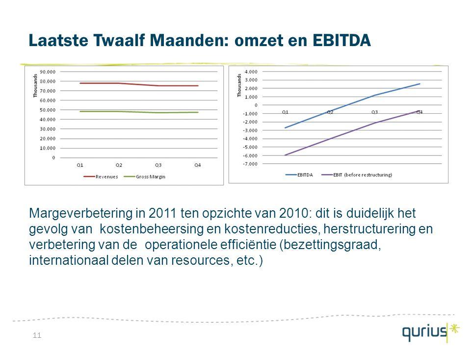Laatste Twaalf Maanden: omzet en EBITDA 11 Margeverbetering in 2011 ten opzichte van 2010: dit is duidelijk het gevolg van kostenbeheersing en kostenreducties, herstructurering en verbetering van de operationele efficiëntie (bezettingsgraad, internationaal delen van resources, etc.)