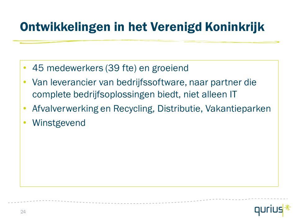 Ontwikkelingen in het Verenigd Koninkrijk 24 45 medewerkers (39 fte) en groeiend Van leverancier van bedrijfssoftware, naar partner die complete bedrijfsoplossingen biedt, niet alleen IT Afvalverwerking en Recycling, Distributie, Vakantieparken Winstgevend