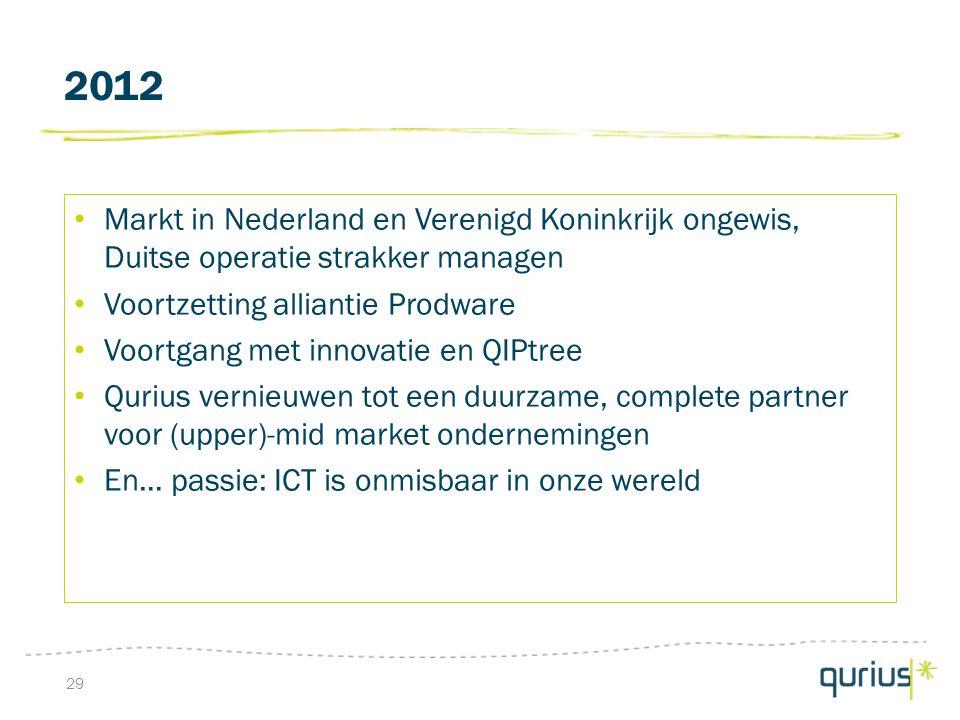 2012 29 Markt in Nederland en Verenigd Koninkrijk ongewis, Duitse operatie strakker managen Voortzetting alliantie Prodware Voortgang met innovatie en QIPtree Qurius vernieuwen tot een duurzame, complete partner voor (upper)-mid market ondernemingen En… passie: ICT is onmisbaar in onze wereld